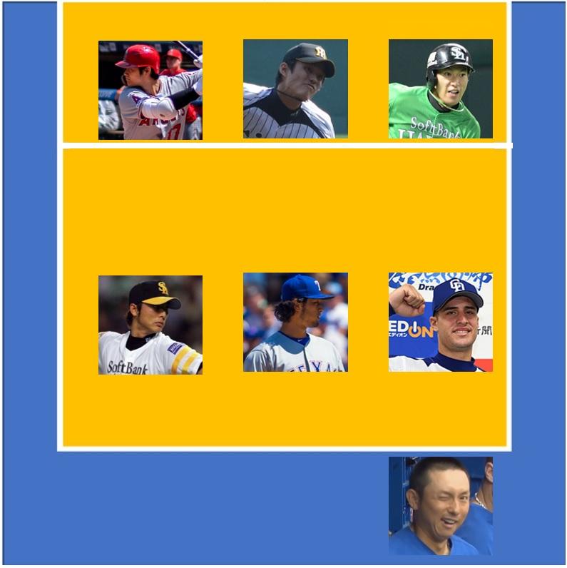 野球スタメン